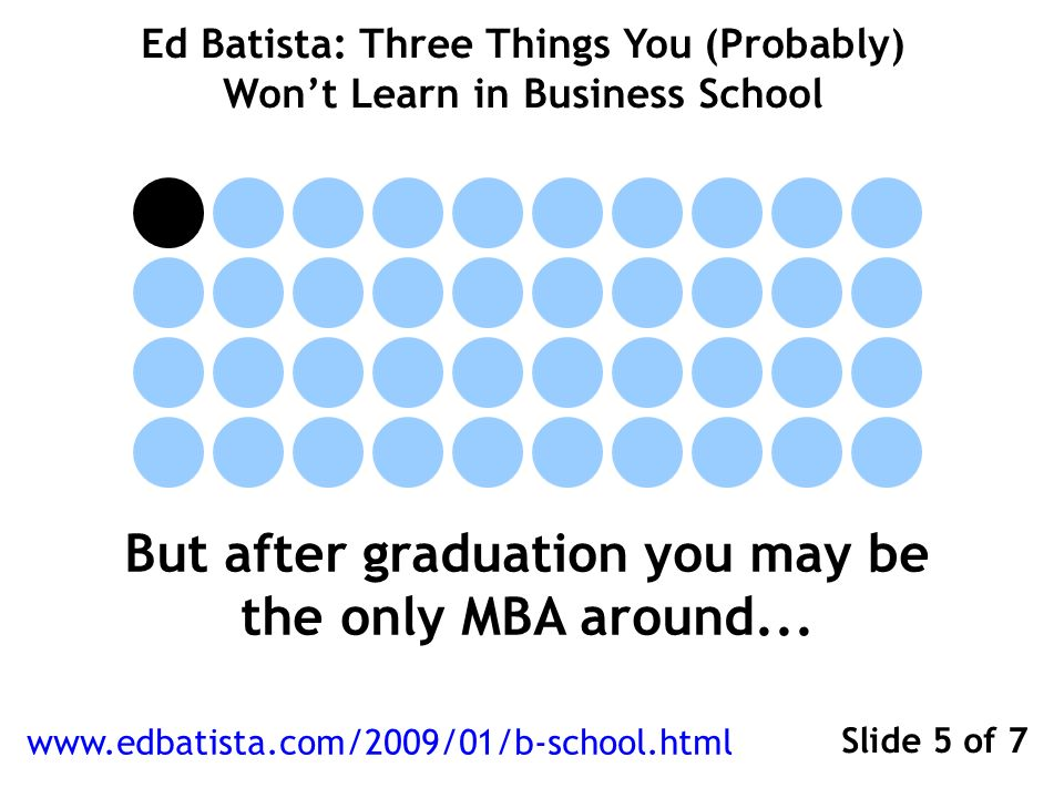 But after graduation you may be the only MBA around...