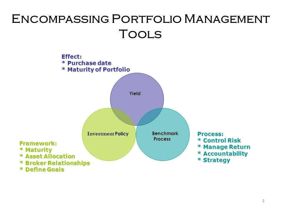 2 Yield Investment Policy Benchmark Benchmark Process Process Effect: * Purchase date * Maturity of Portfolio Framework: * Maturity * Asset Allocation * Broker Relationships * Define Goals Process: * Control Risk * Manage Return * Accountability * Strategy Encompassing Portfolio Management Tools