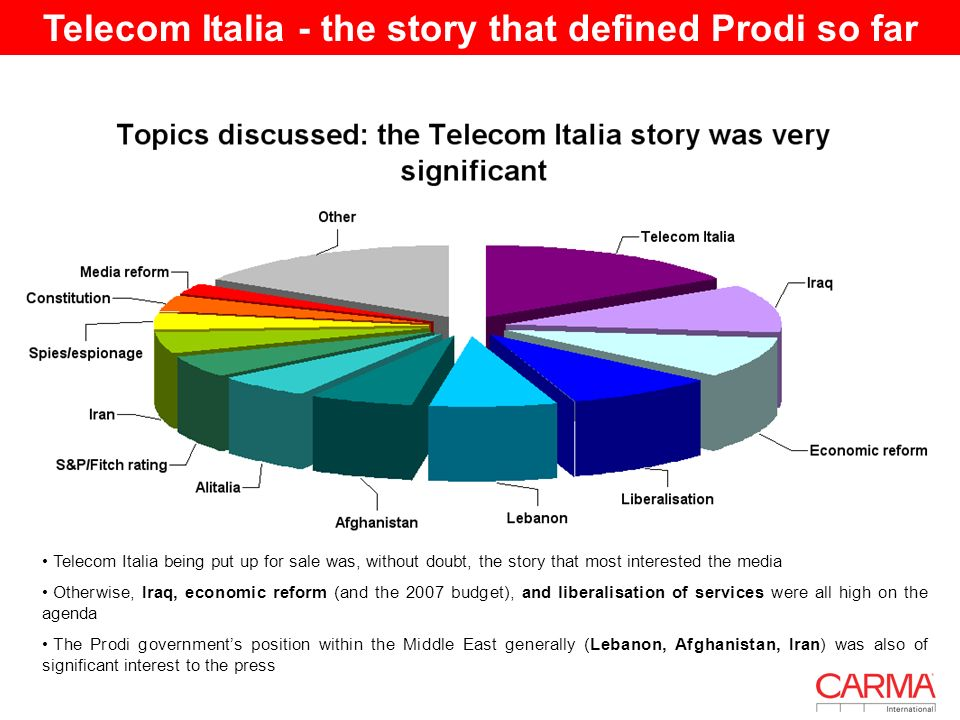 Telecom Italia - the story that defined Prodi so far Telecom Italia being put up for sale was, without doubt, the story that most interested the media Otherwise, Iraq, economic reform (and the 2007 budget), and liberalisation of services were all high on the agenda The Prodi governments position within the Middle East generally (Lebanon, Afghanistan, Iran) was also of significant interest to the press