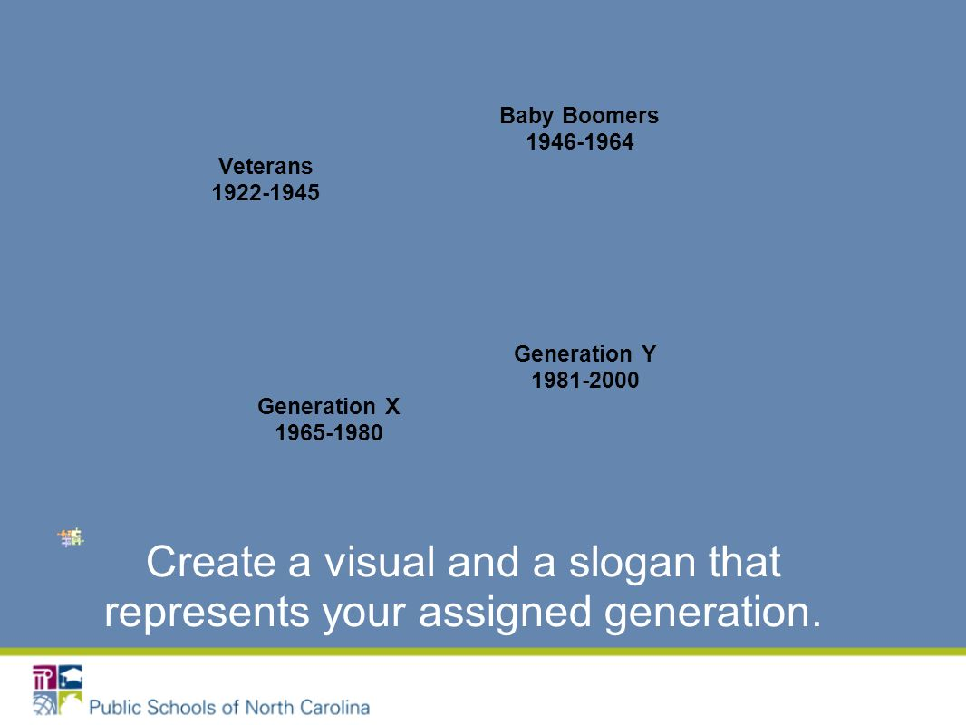 Generation Y 1981-2000 Veterans 1922-1945 Baby Boomers 1946-1964 Generation X 1965-1980 Create a visual and a slogan that represents your assigned generation.
