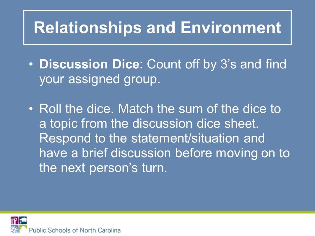 Discussion Dice: Count off by 3s and find your assigned group.