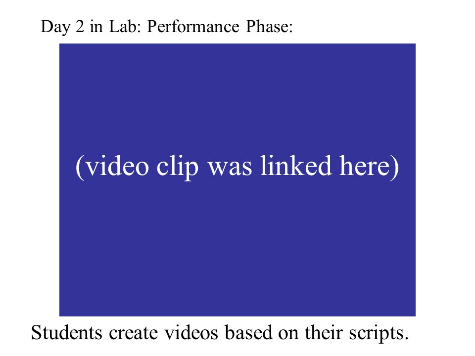 (video clip was linked here) Day 2 in Lab: Performance Phase: Students create videos based on their scripts.