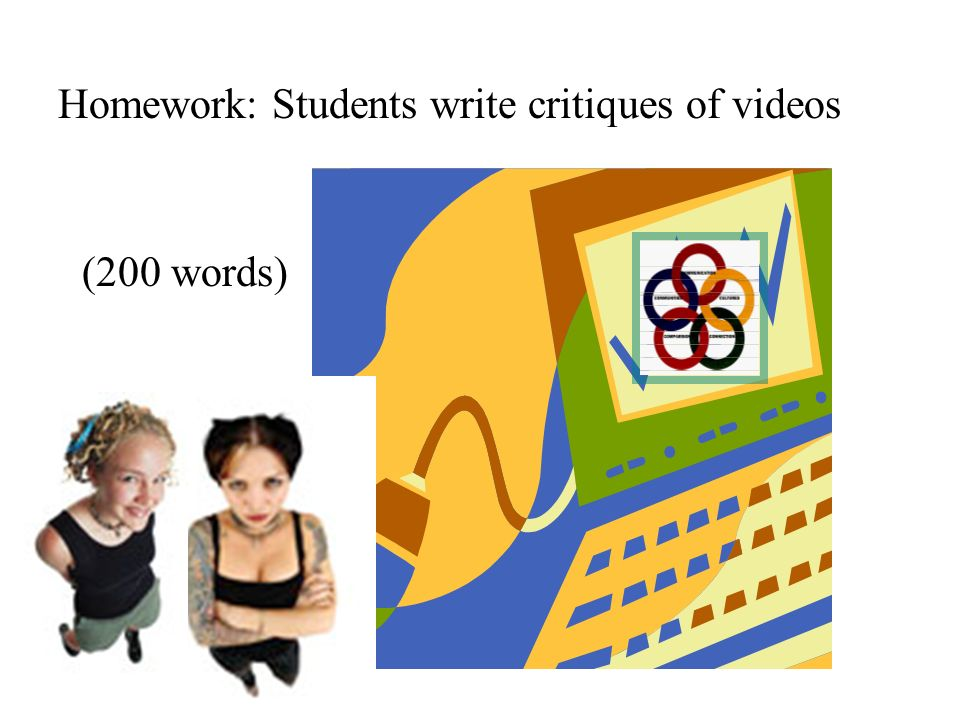 Homework: Students write critiques of videos (200 words)