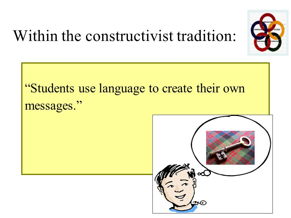 Within the constructivist tradition: Students use language to create their own messages.