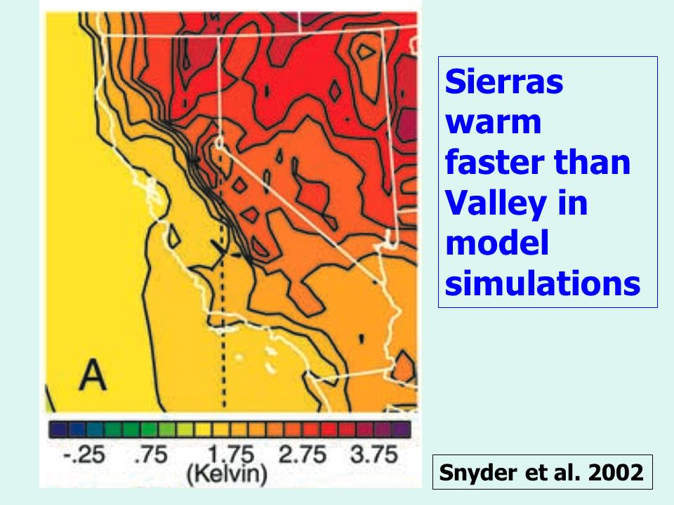 Snyder et al Sierras warm faster than Valley in model simulations