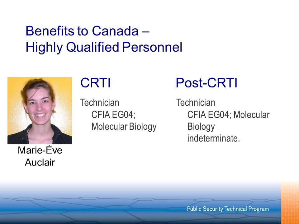 Benefits to Canada – Highly Qualified Personnel Technician CFIA EG04; Molecular Biology Technician CFIA EG04; Molecular Biology indeterminate.