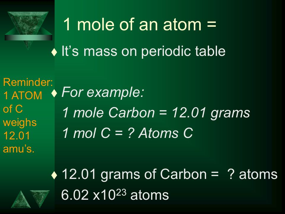 1 mole of an atom = t Its mass on periodic table t For example: 1 mole Carbon = grams 1 mol C = .