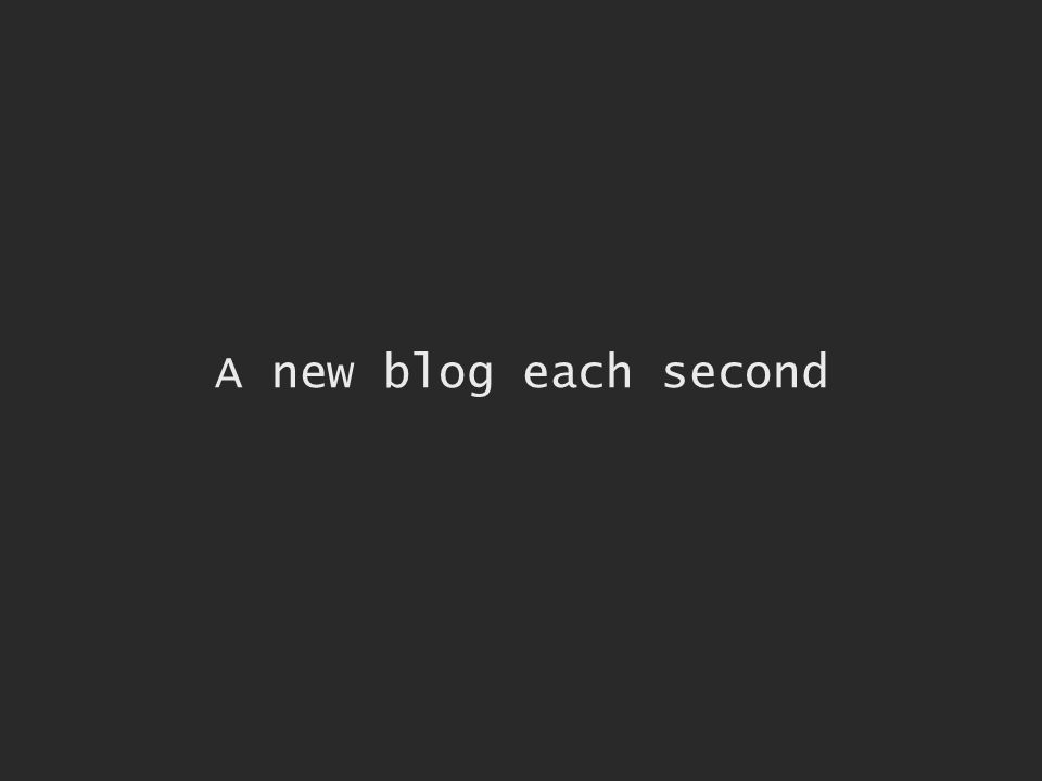 A new blog each second