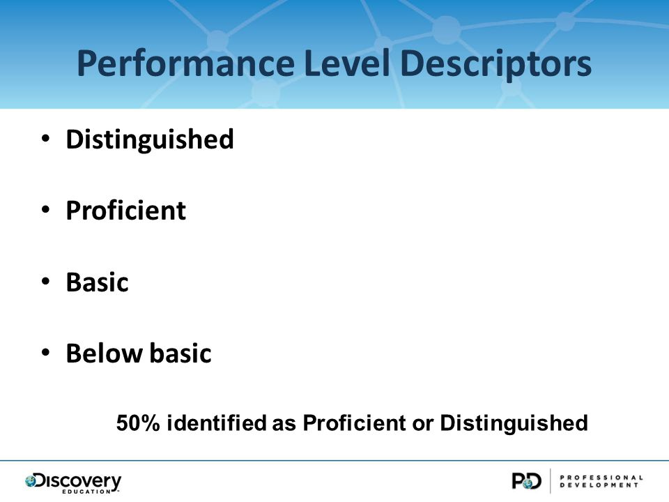 Performance Level Descriptors Distinguished Proficient Basic Below basic 50% identified as Proficient or Distinguished