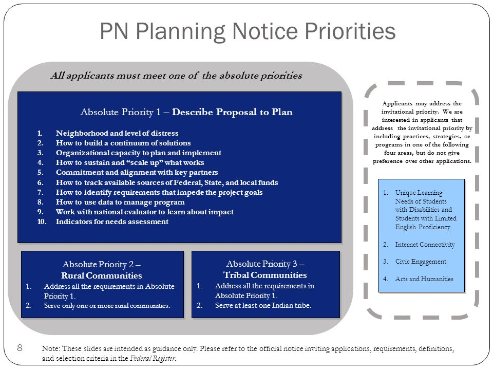 8 Absolute Priority 1 – Describe Proposal to Plan 1.Neighborhood and level of distress 2.How to build a continuum of solutions 3.Organizational capacity to plan and implement 4.How to sustain and scale up what works 5.Commitment and alignment with key partners 6.How to track available sources of Federal, State, and local funds 7.How to identify requirements that impede the project goals 8.How to use data to manage program 9.Work with national evaluator to learn about impact 10.Indicators for needs assessment Absolute Priority 1 – Describe Proposal to Plan 1.Neighborhood and level of distress 2.How to build a continuum of solutions 3.Organizational capacity to plan and implement 4.How to sustain and scale up what works 5.Commitment and alignment with key partners 6.How to track available sources of Federal, State, and local funds 7.How to identify requirements that impede the project goals 8.How to use data to manage program 9.Work with national evaluator to learn about impact 10.Indicators for needs assessment PN Planning Notice Priorities Absolute Priority 2 – Rural Communities 1.Address all the requirements in Absolute Priority 1.