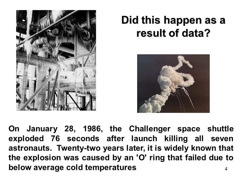 4 On January 28, 1986, the Challenger space shuttle exploded 76 seconds after launch killing all seven astronauts.