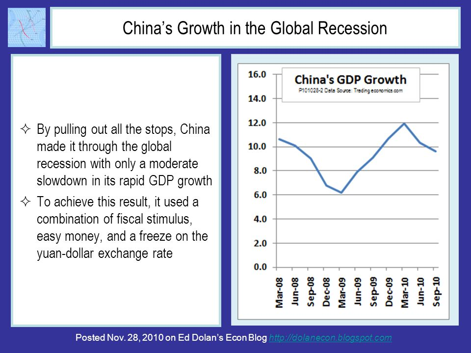Chinas Growth in the Global Recession By pulling out all the stops, China made it through the global recession with only a moderate slowdown in its rapid GDP growth To achieve this result, it used a combination of fiscal stimulus, easy money, and a freeze on the yuan-dollar exchange rate Posted Nov.