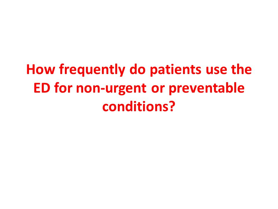 How frequently do patients use the ED for non-urgent or preventable conditions
