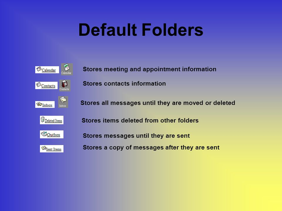Default Folders Stores meeting and appointment information Stores contacts information Stores items deleted from other folders Stores all messages until they are moved or deleted Stores messages until they are sent Stores a copy of messages after they are sent