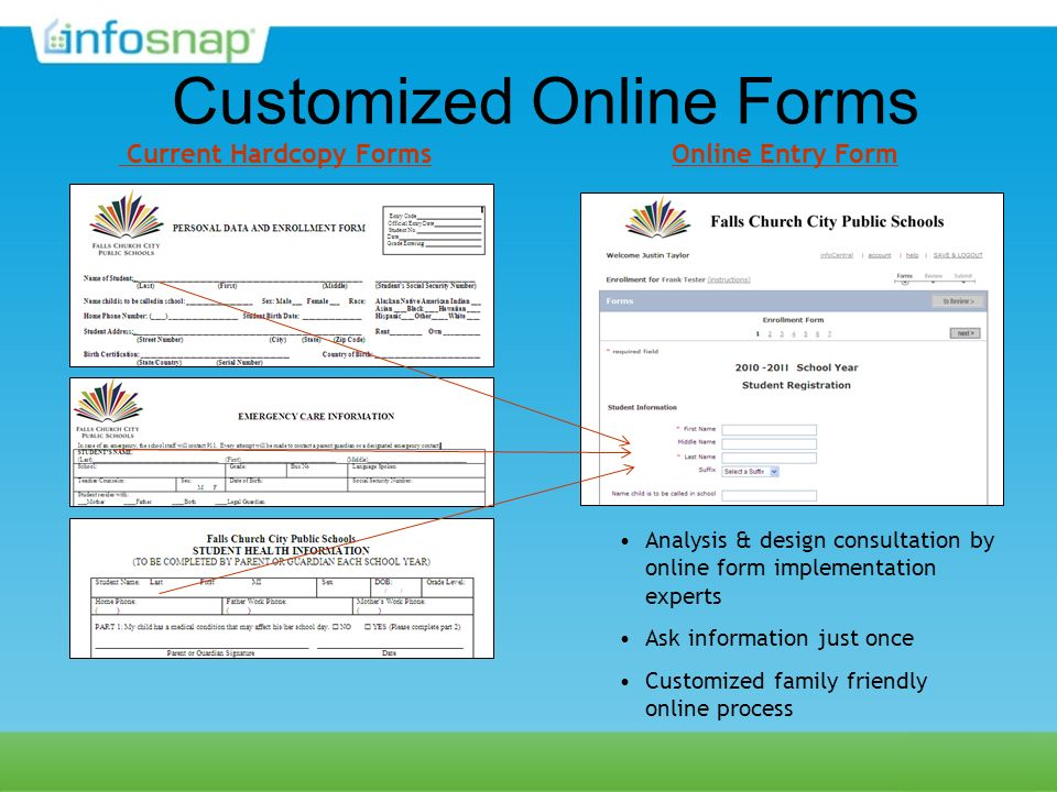 Customized Online Forms Current Hardcopy FormsOnline Entry Form Analysis & design consultation by online form implementation experts Ask information just once Customized family friendly online process