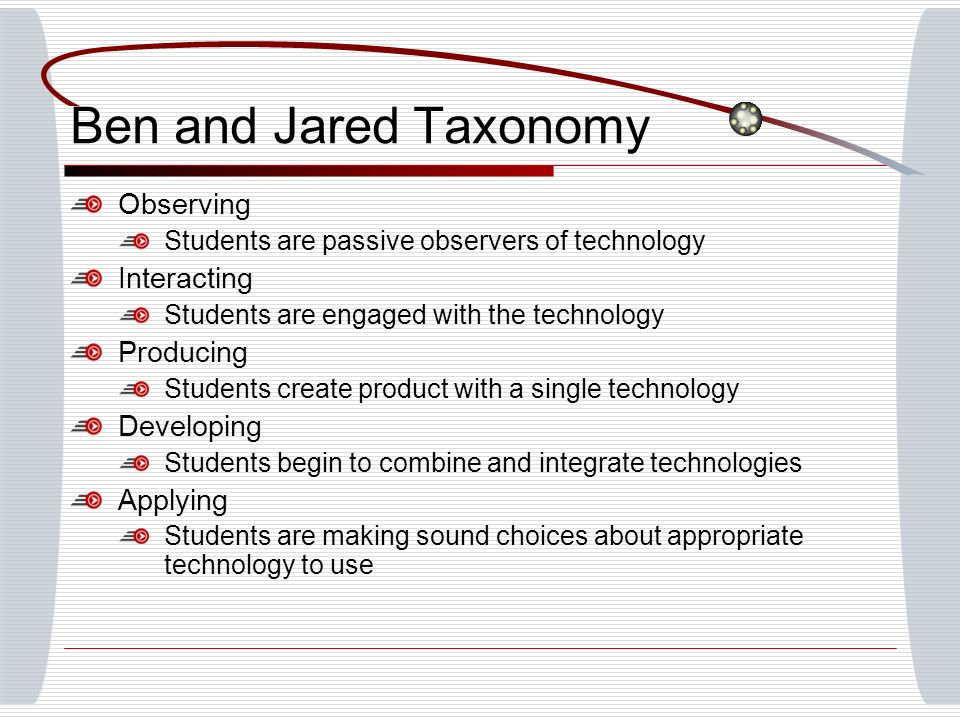 Ben and Jared Taxonomy Observing Students are passive observers of technology Interacting Students are engaged with the technology Producing Students create product with a single technology Developing Students begin to combine and integrate technologies Applying Students are making sound choices about appropriate technology to use