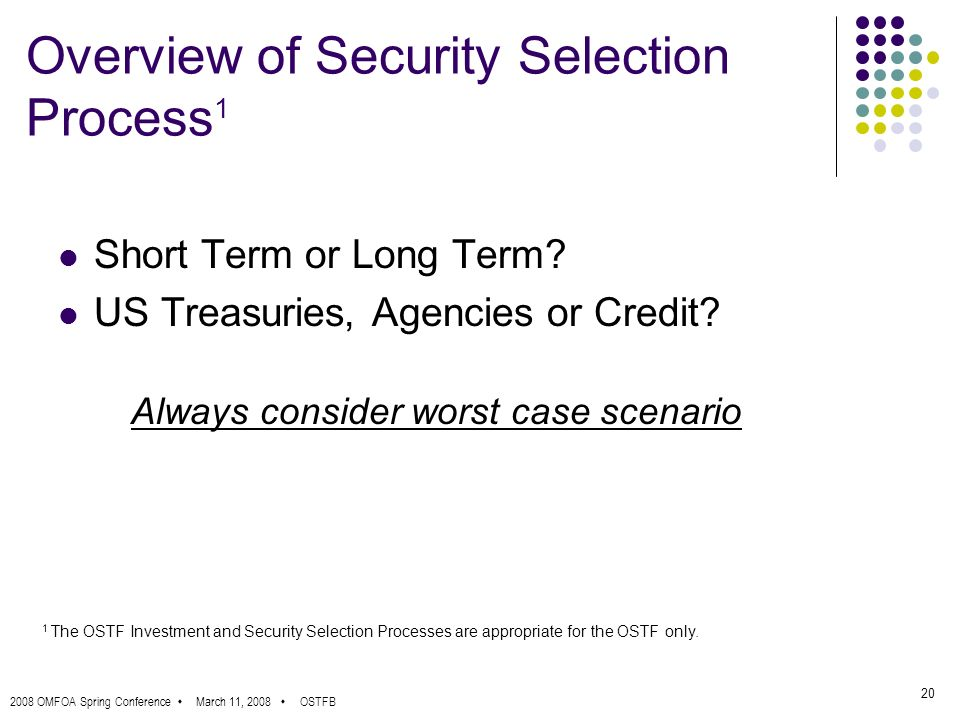 2008 OMFOA Spring Conference March 11, 2008 OSTFB 20 Overview of Security Selection Process 1 Short Term or Long Term.