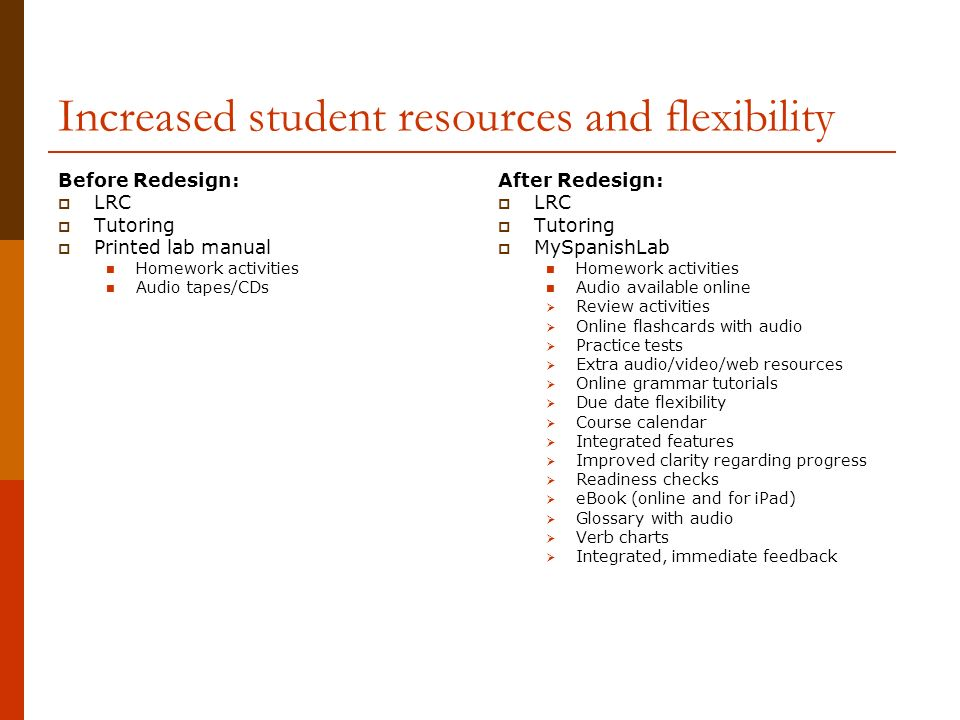 Increased student resources and flexibility Before Redesign: LRC Tutoring Printed lab manual Homework activities Audio tapes/CDs After Redesign: LRC Tutoring MySpanishLab Homework activities Audio available online Review activities Online flashcards with audio Practice tests Extra audio/video/web resources Online grammar tutorials Due date flexibility Course calendar Integrated features Improved clarity regarding progress Readiness checks eBook (online and for iPad) Glossary with audio Verb charts Integrated, immediate feedback
