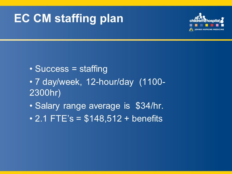 EC CM staffing plan Success = staffing 7 day/week, 12-hour/day (1100- 2300hr) Salary range average is $34/hr.
