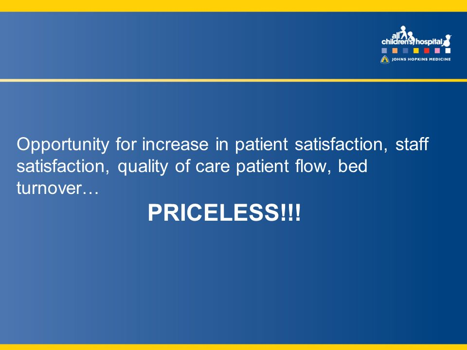 Opportunity for increase in patient satisfaction, staff satisfaction, quality of care patient flow, bed turnover… PRICELESS!!!