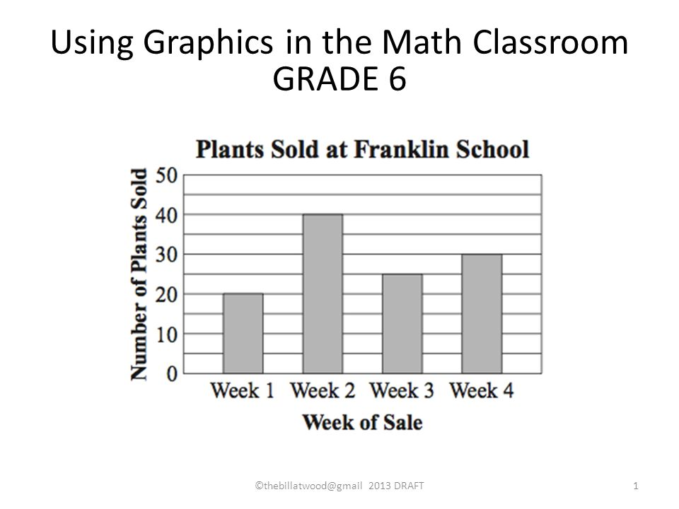 Using Graphics in the Math Classroom GRADE 6 ©thebillatwood@gmail 2013 DRAFT1