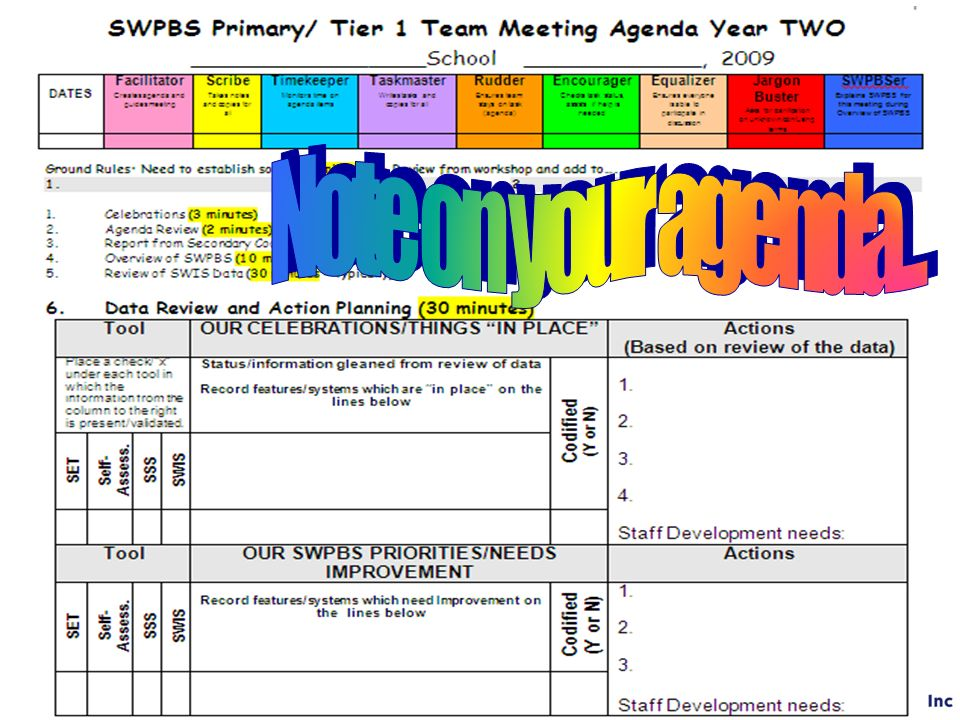 Complete the End of Year Planning Organizer with your schools SWIS data.