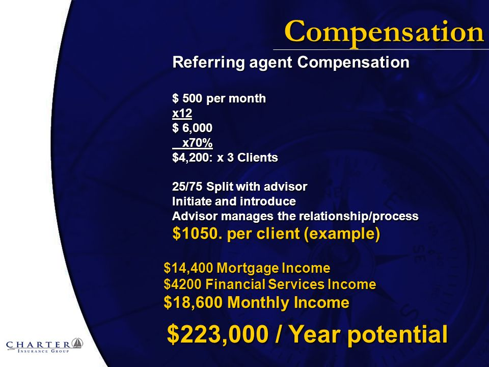 Compensation Referring agent Compensation $ 500 per month x12 $ 6,000 x70% x70% $4,200: x 3 Clients 25/75 Split with advisor Initiate and introduce Advisor manages the relationship/process $1050.