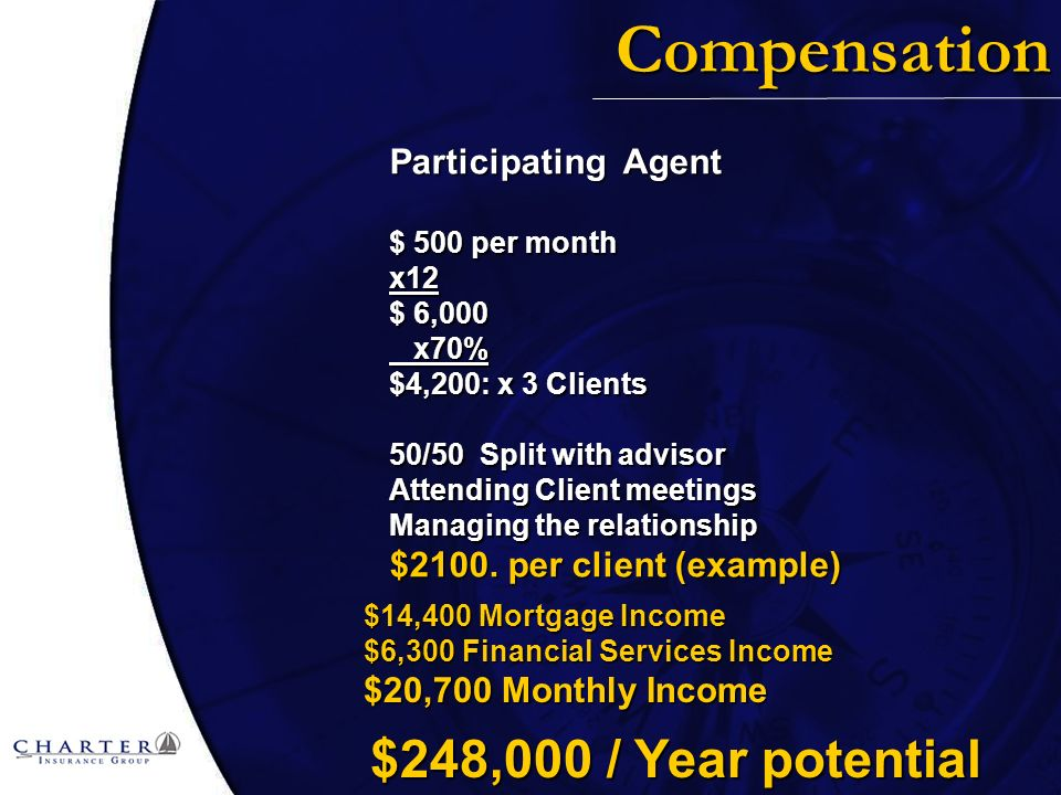 Compensation Participating Agent $ 500 per month x12 $ 6,000 x70% x70% $4,200: x 3 Clients 50/50 Split with advisor Attending Client meetings Managing the relationship $2100.