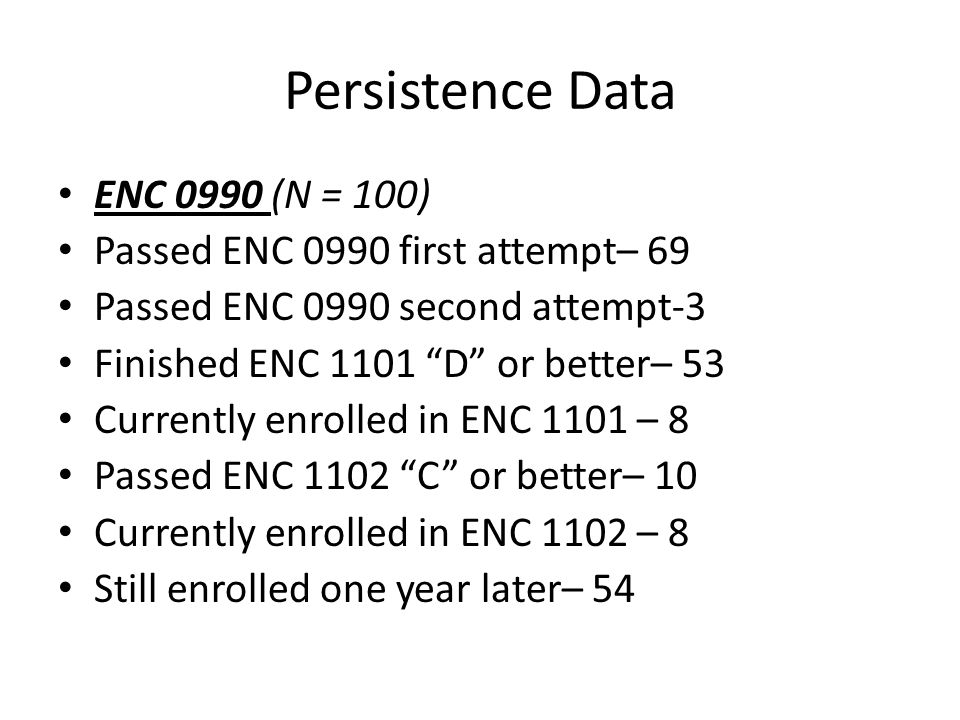 Persistence Data ENC 0990 (N = 100) Passed ENC 0990 first attempt– 69 Passed ENC 0990 second attempt-3 Finished ENC 1101 D or better– 53 Currently enrolled in ENC 1101 – 8 Passed ENC 1102 C or better– 10 Currently enrolled in ENC 1102 – 8 Still enrolled one year later– 54