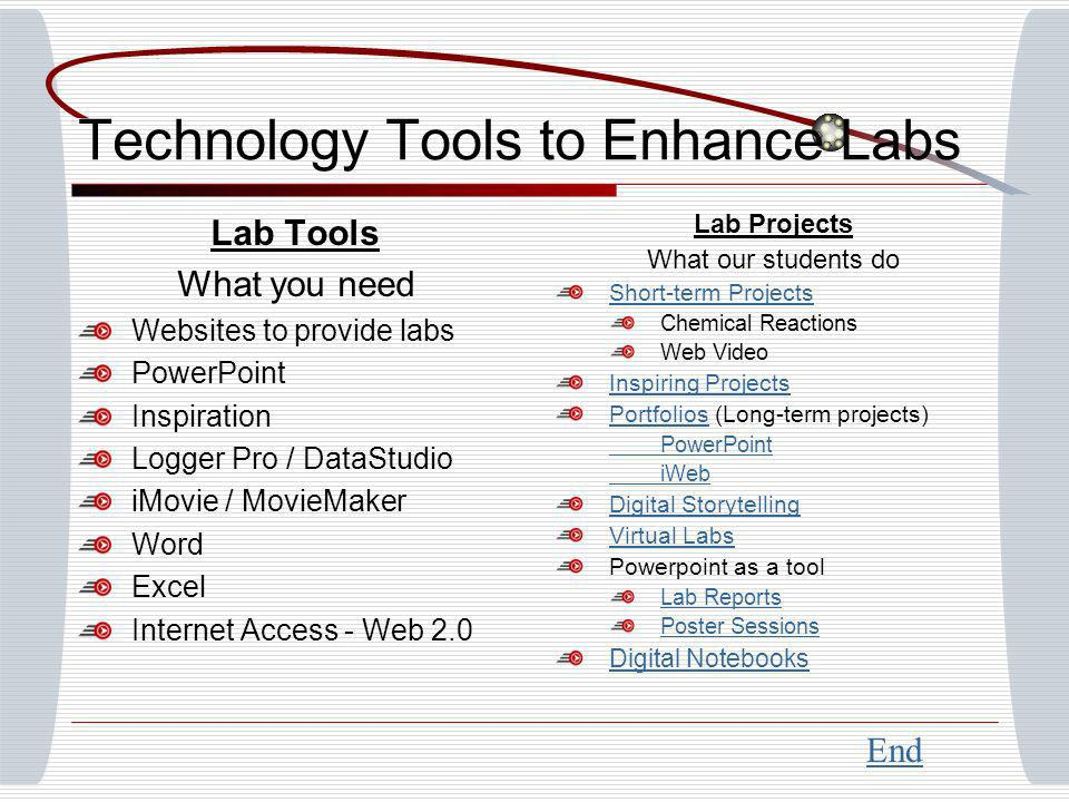Technology Tools to Enhance Labs Lab Tools What you need Websites to provide labs PowerPoint Inspiration Logger Pro / DataStudio iMovie / MovieMaker Word Excel Internet Access - Web 2.0 Lab Projects What our students do Short-term Projects Chemical Reactions Web Video Inspiring Projects PortfoliosPortfolios (Long-term projects) PowerPoint iWeb Digital Storytelling Virtual Labs Powerpoint as a tool Lab Reports Poster Sessions Digital Notebooks End