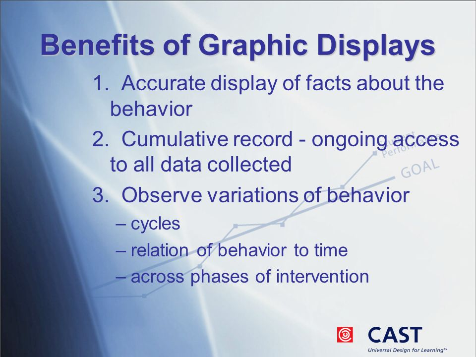 Benefits of Graphic Displays 1. Accurate display of facts about the behavior 2.