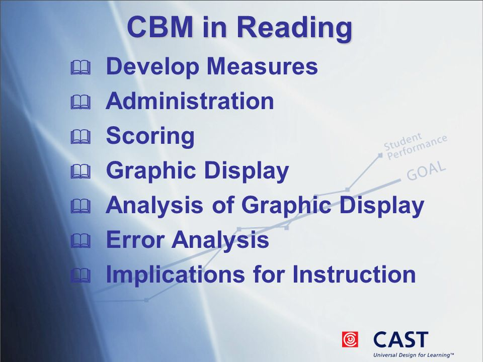 CBM in Reading Develop Measures Administration Scoring Graphic Display Analysis of Graphic Display Error Analysis Implications for Instruction