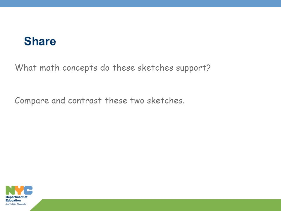 What math concepts do these sketches support Compare and contrast these two sketches. Share