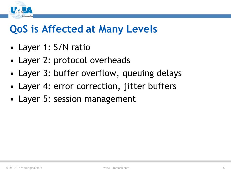 © U4EA Technologies 2006 5 www.u4eatech.com QoS is Affected at Many Levels Layer 1: S/N ratio Layer 2: protocol overheads Layer 3: buffer overflow, queuing delays Layer 4: error correction, jitter buffers Layer 5: session management