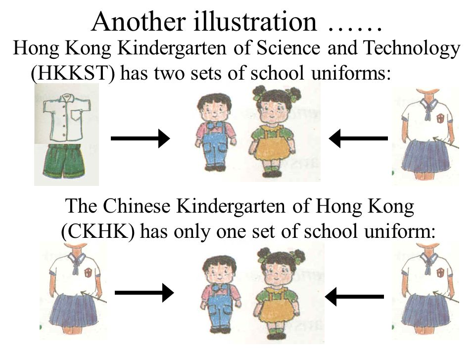 Another illustration …… The Chinese Kindergarten of Hong Kong (CKHK) has only one set of school uniform: Hong Kong Kindergarten of Science and Technology (HKKST) has two sets of school uniforms: