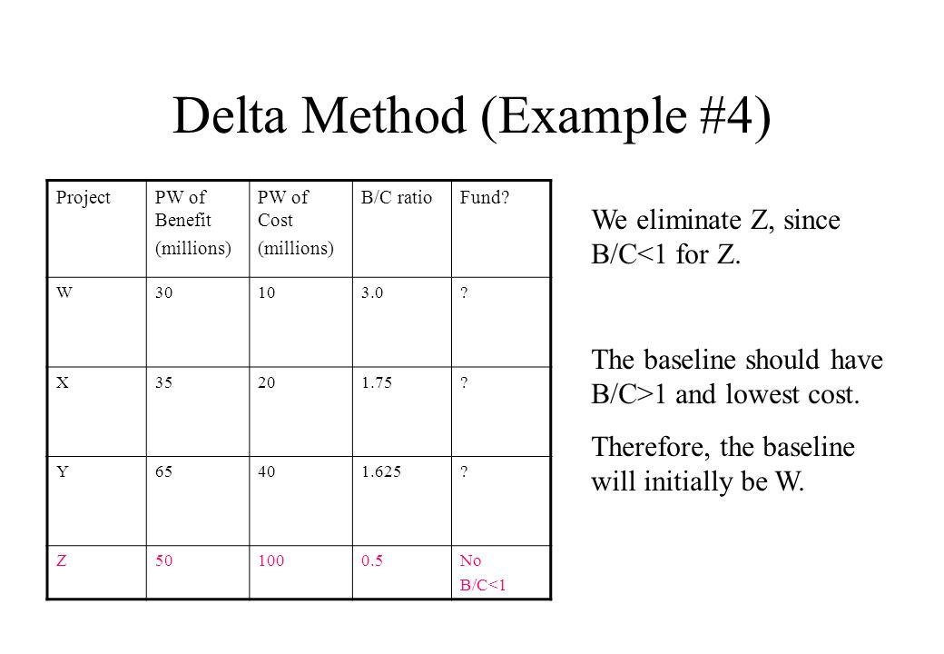 Delta Method (Example #4) ProjectPW of Benefit (millions) PW of Cost (millions) B/C ratioFund.