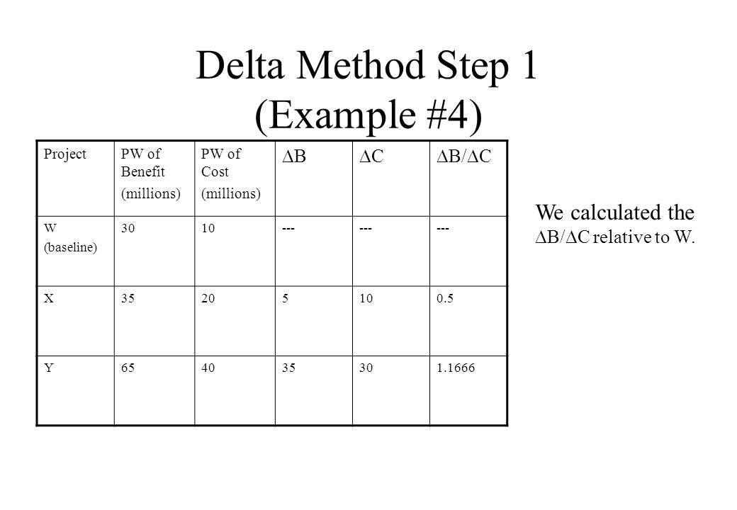 Delta Method Step 1 (Example #4) ProjectPW of Benefit (millions) PW of Cost (millions) B C B/ C W (baseline) X Y We calculated the B/ C relative to W.