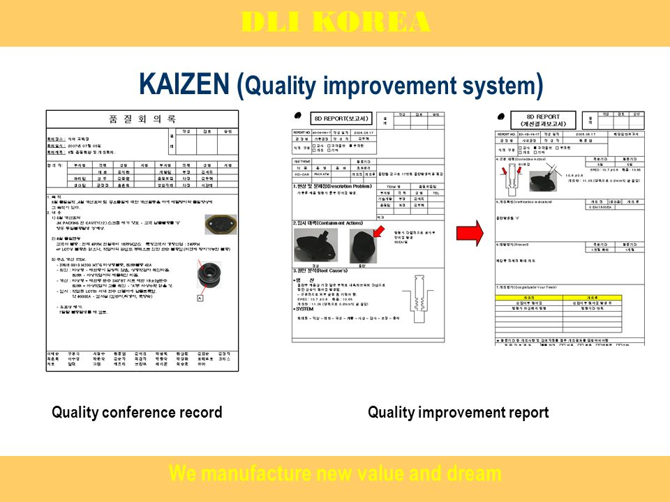 KAIZEN ( Quality improvement system ) DLI KOREA Quality conference record Quality improvement report We manufacture new value and dream