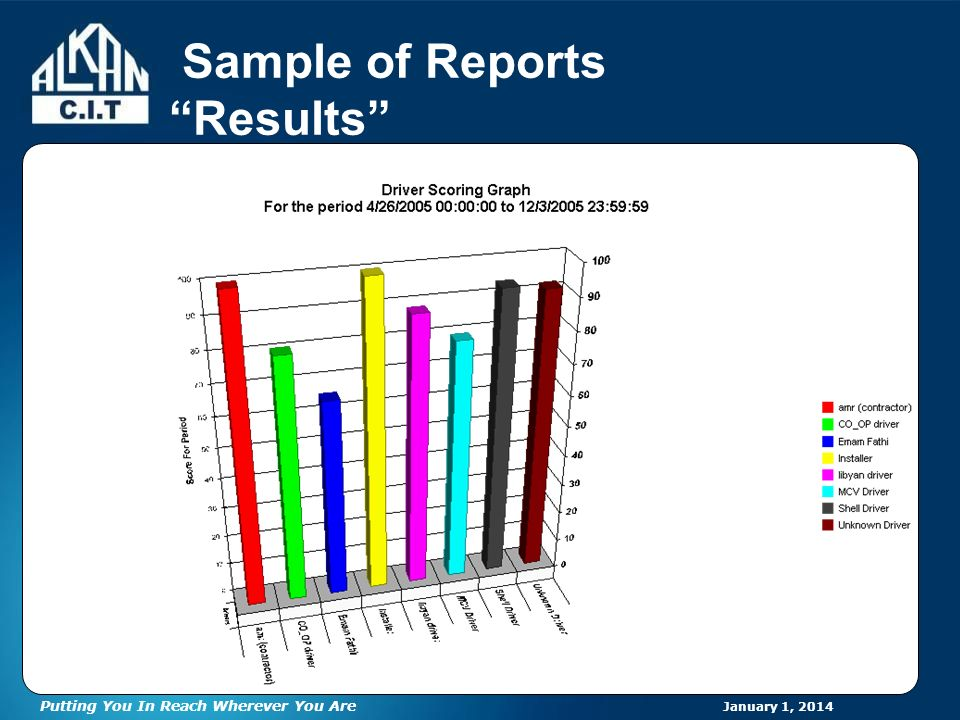 Putting You In Reach Wherever You Are January 1, 2014 Sample of Reports Results