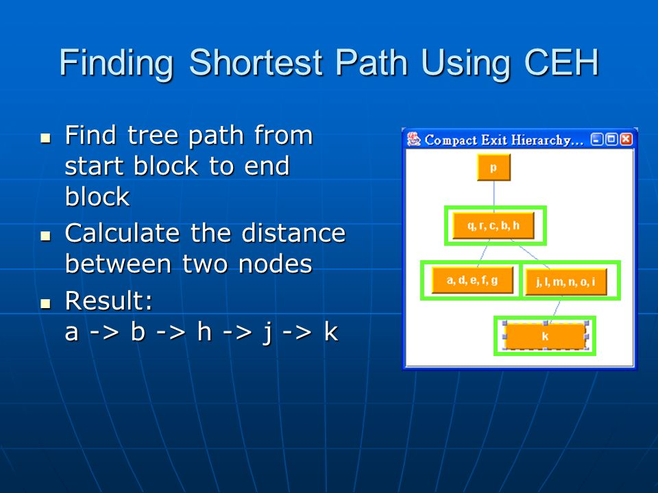 Finding Shortest Path Using CEH Find tree path from start block to end block Find tree path from start block to end block Calculate the distance between two nodes Calculate the distance between two nodes Result: a -> b -> h -> j -> k Result: a -> b -> h -> j -> k