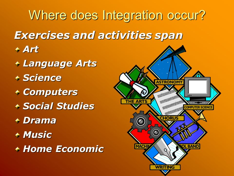 Where does Integration occur.