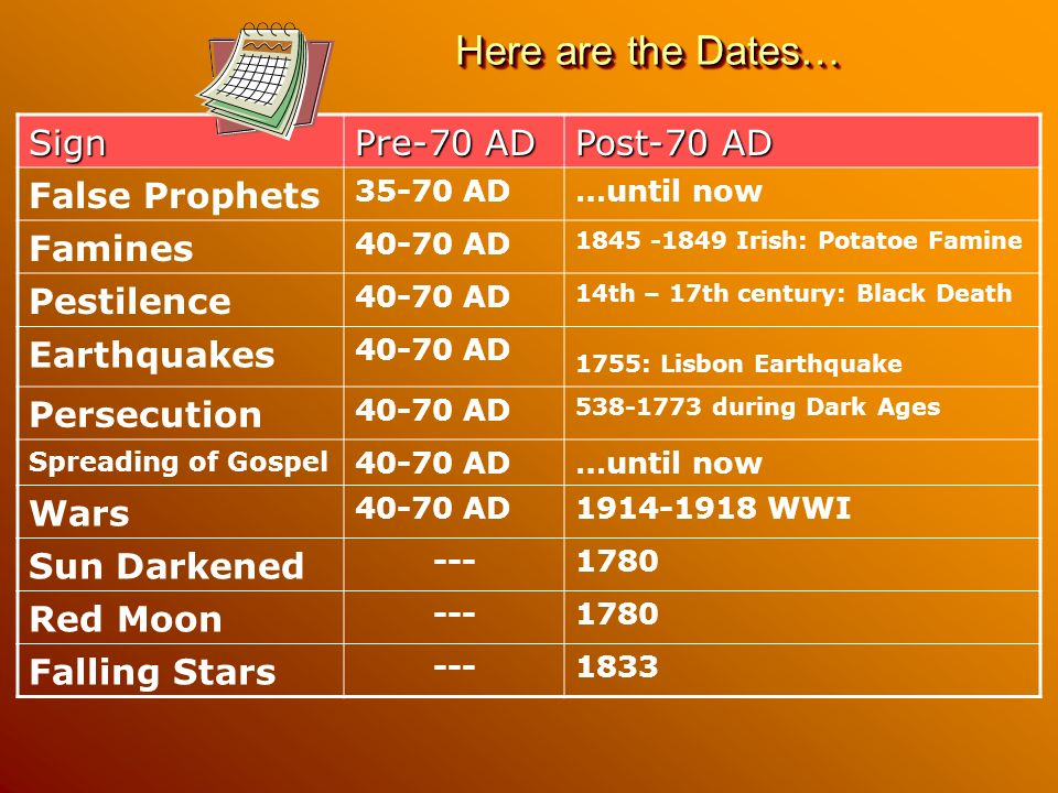 Here are the Dates… Sign Pre-70 AD Post-70 AD False Prophets AD…until now Famines AD Irish: Potatoe Famine Pestilence AD 14th – 17th century: Black Death Earthquakes AD 1755: Lisbon Earthquake Persecution AD during Dark Ages Spreading of Gospel AD…until now Wars AD WWI Sun Darkened Red Moon Falling Stars