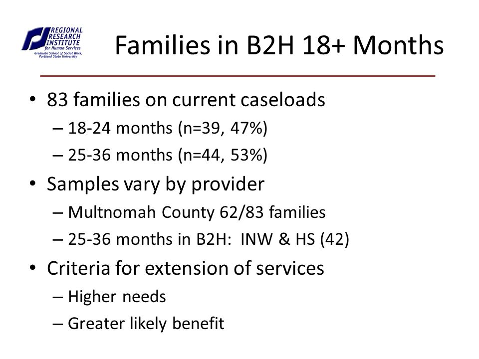 Families in B2H 18+ Months 83 families on current caseloads – months (n=39, 47%) – months (n=44, 53%) Samples vary by provider – Multnomah County 62/83 families – months in B2H: INW & HS (42) Criteria for extension of services – Higher needs – Greater likely benefit