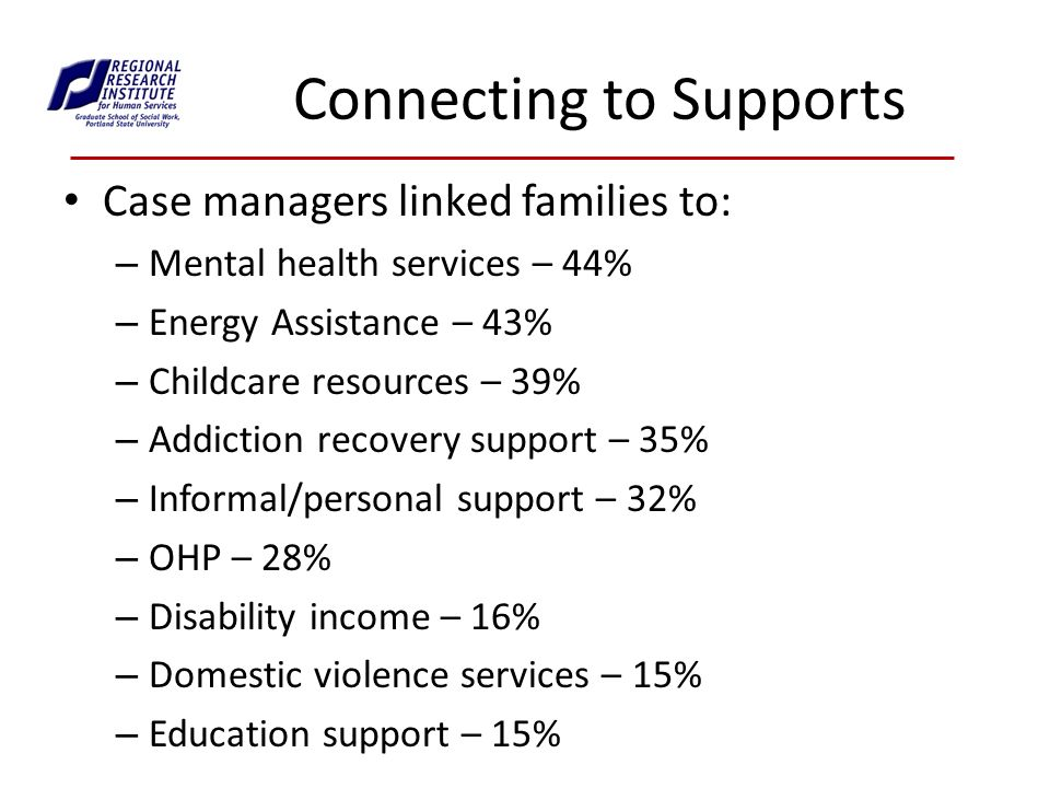 Connecting to Supports Case managers linked families to: – Mental health services – 44% – Energy Assistance – 43% – Childcare resources – 39% – Addiction recovery support – 35% – Informal/personal support – 32% – OHP – 28% – Disability income – 16% – Domestic violence services – 15% – Education support – 15%