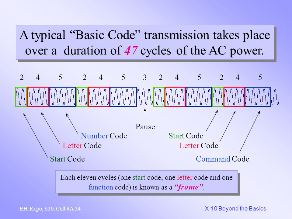 23 X-10 Beyond the Basics EH-Expo, S20, Cell #A 0 01 01 ON Letter Code...Then comes the the Command Code.
