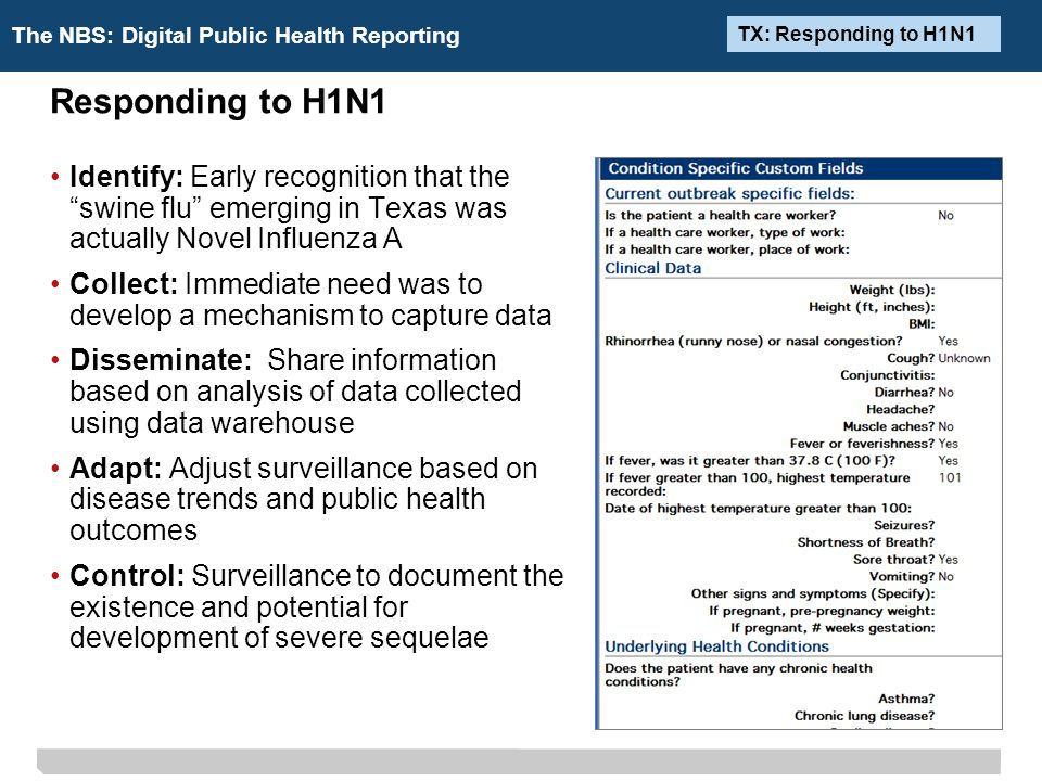 The NBS: Digital Public Health Reporting Responding to H1N1 Identify: Early recognition that the swine flu emerging in Texas was actually Novel Influenza A Collect: Immediate need was to develop a mechanism to capture data Disseminate: Share information based on analysis of data collected using data warehouse Adapt: Adjust surveillance based on disease trends and public health outcomes Control: Surveillance to document the existence and potential for development of severe sequelae TX: Responding to H1N1