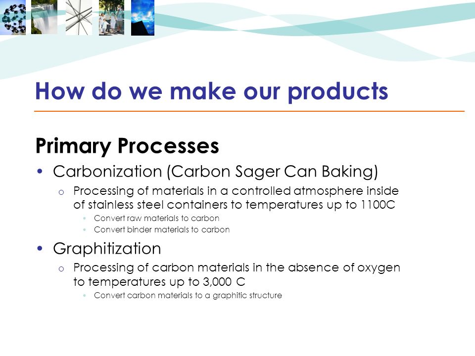 How do we make our products Primary Processes Carbonization (Carbon Sager Can Baking) o Processing of materials in a controlled atmosphere inside of stainless steel containers to temperatures up to 1100C Convert raw materials to carbon Convert binder materials to carbon Graphitization o Processing of carbon materials in the absence of oxygen to temperatures up to 3,000 C Convert carbon materials to a graphitic structure