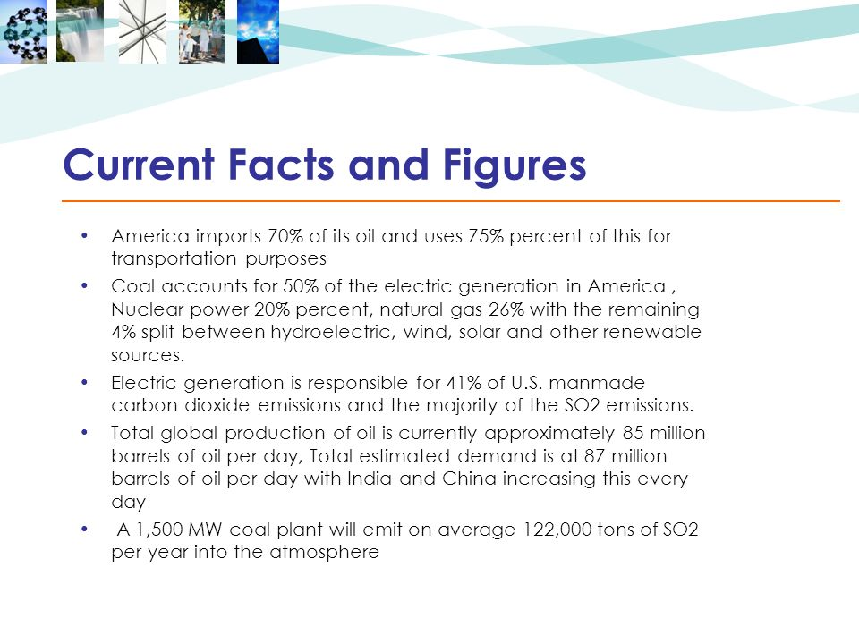 Current Facts and Figures America imports 70% of its oil and uses 75% percent of this for transportation purposes Coal accounts for 50% of the electric generation in America, Nuclear power 20% percent, natural gas 26% with the remaining 4% split between hydroelectric, wind, solar and other renewable sources.