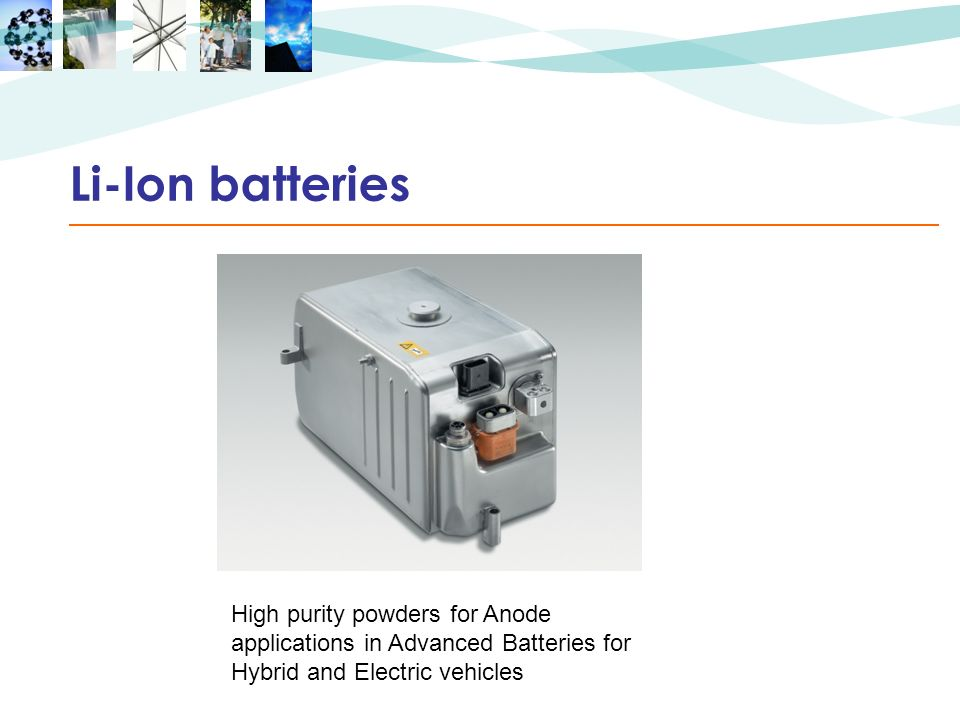 Li-Ion batteries High purity powders for Anode applications in Advanced Batteries for Hybrid and Electric vehicles