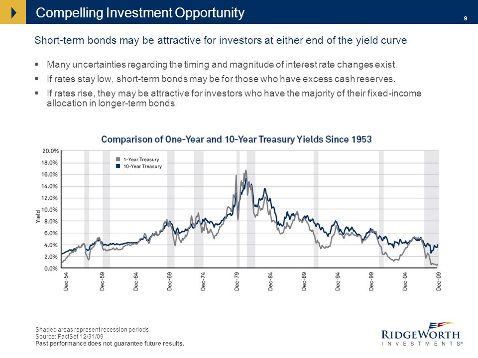 9 Many uncertainties regarding the timing and magnitude of interest rate changes exist.